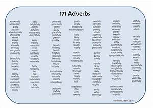 Can you explain the 5 basic types of Adverbs with example ...