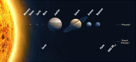 die inneren planeten norbert giesow