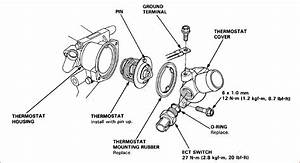 I Have A 1998 Acura Integra Thermostat Wont Open Even After Replacing It With Several New