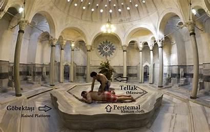Istanbul Turkish Bath Hamam Turkey Baths Hairy