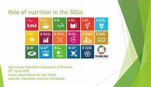 Ag2nut Call  Nutrition And The Sustainable Development