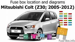 Fuse Box Location And Diagrams  Mitsubishi Colt  Z30  2005