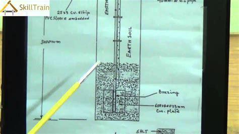 understanding earthing plate earthing hindi