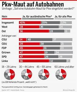 Maut Berechnen Deutschland : die k pfe der koalitionsverhandlungen 12 arbeitsgruppen 75 politiker pkw maut sollen jetzt ~ Themetempest.com Abrechnung