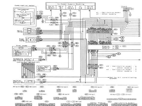 Subaru Outback Radio Wiring Diagram Forums