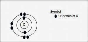 Dot Diagram Of Oxygen : secondary school chemistry drawing dot and cross ~ A.2002-acura-tl-radio.info Haus und Dekorationen