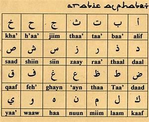 Arabic script - Wikipedia  Arabic