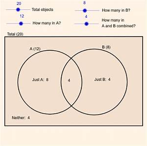 Venn Diagram Calculator  U2013 Geogebra