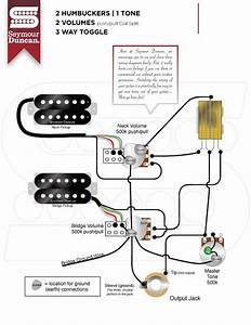 Humbucker Wiring Help For Monster Strat