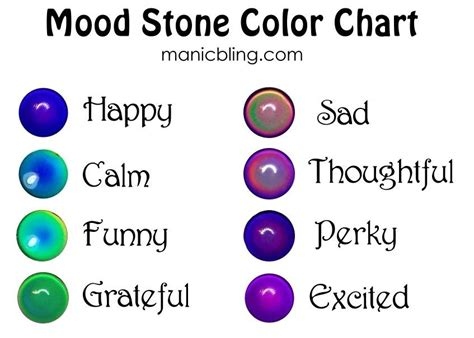 What Do The Colors On A Mood Ring Mean Sophisticated Mood