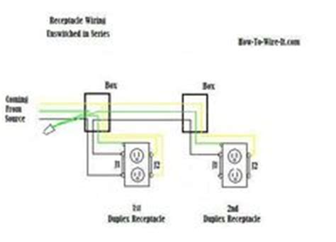 residential electrical wiring diagrams pdf easy routing residential electrical wiring diagrams pdf easy routing