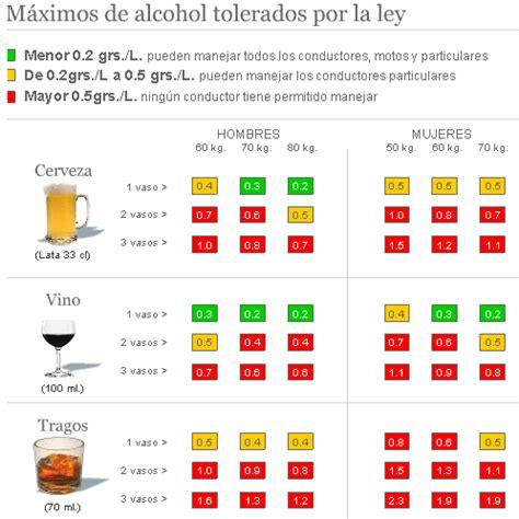 tomar viagra y alcohol prix viagra pharmacie algerie 2017