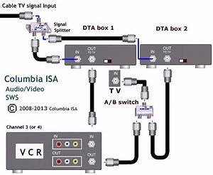 Cable Tv Adapter Box Dta For Digital Channels