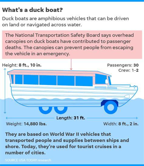 Duck Boat Exhaust by Branson Duck Boat Lawsuit Family Of Victims Seeking 100