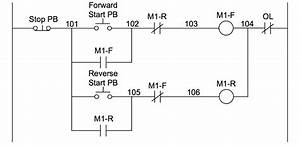 Solved  The Following Diagram Is The Logic For A Motor Sta