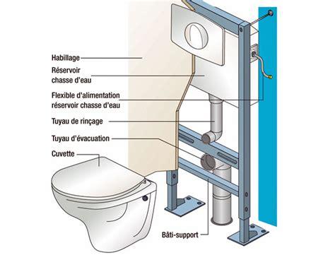 fixation d un w c suspendu tutoriel wc suspendu plomberie et le conseil