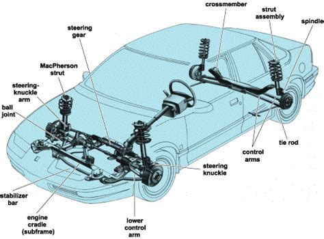 car suspension system automedics understanding your car suspension system