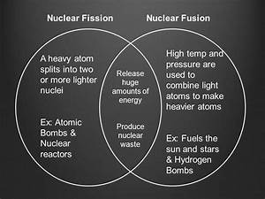 Fusion Vs Fission Venn Diagram