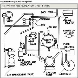 83 Fleetwood Ht4100 Vacuum Diagram