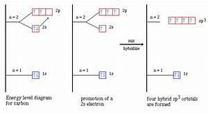 Untitled Document  Intro Chem Okstate Edu