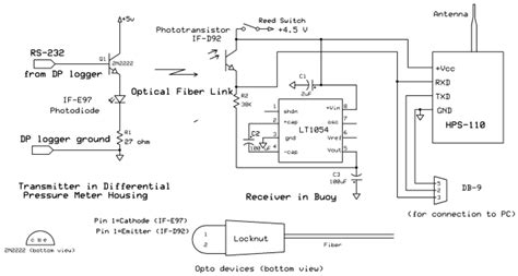 Circuit Diagram For The Wireless Data Buoys Including