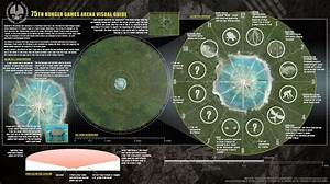 Alternacoppa: 75th Hunger Games Arena Visual Guide!