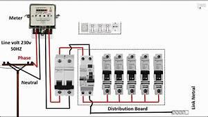Single Phase Meter Wiring Diagram  U00a6 Energy Meter  U00a6 Energy Meter Connection By Earthbondhon