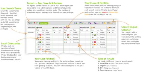 Local Search Engine Rankings by Monitor Your Local Search Engine With Local