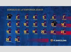 FC Barcelona culés oficializaron dorsales para 201819