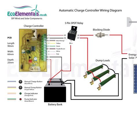 Charge Controller Wiring Diagram For Diy Wind Turbine