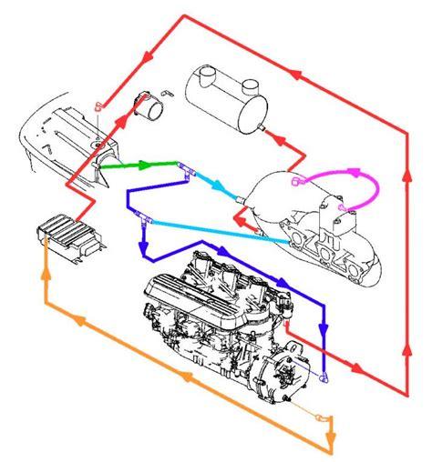 Yamaha Jet Boat Check Engine Light by Seadoo Gtx Engine Diagram Inboard Engine Elsavadorla