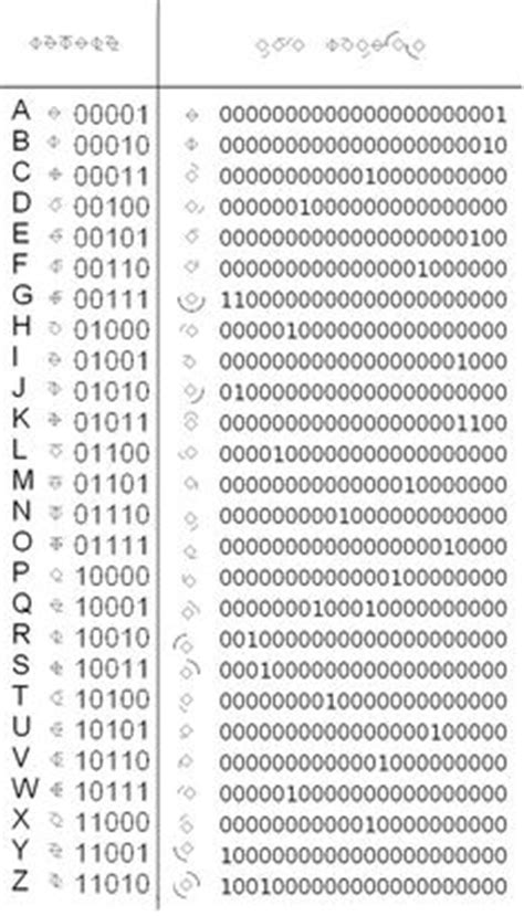 binary code for letters crop circle message decoded it reads quot peace quot in binary 46824