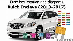 Fuse Box Location And Diagrams  Buick Enclave  2013