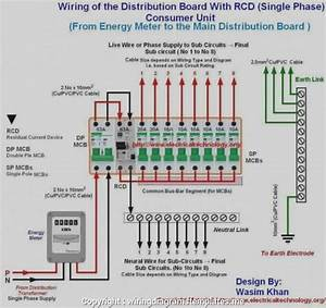House Switchboard Wiring Diagram