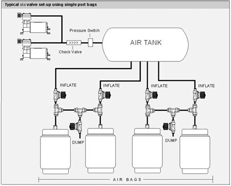 Wiring Diagram For Air Bag Suspension by Dometic Ac Wiring Diagram Wiring Diagram Sle