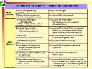 Einverständniserklärung Zur Einsichtnahme In Die Personalakte : vfw 57 verwaltungsfachwirte ppt herunterladen ~ Themetempest.com Abrechnung
