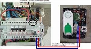 Recharger Climatisation Voiture Soi Meme : borne de recharge pour v hicule lectrique miramas 13 aix en provence ~ Gottalentnigeria.com Avis de Voitures