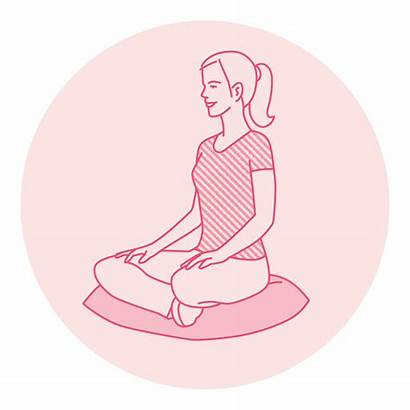 Getting Mindfulness Mindful Started Kindness Loving Practice