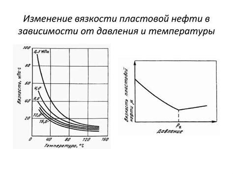 Состав и физические свойства природных газов