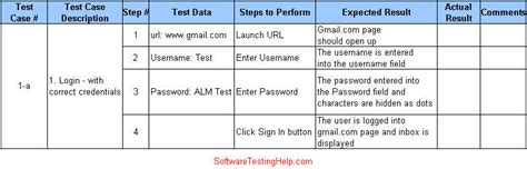 Make A Test Template by Hp Quality Center Tutorial Day 4 Creating And Managing
