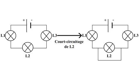 le a incandescence definition court circuit dans un circuit en s 233 rie cours
