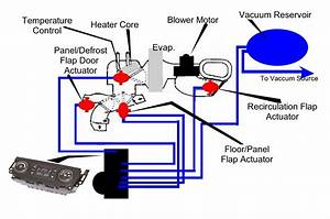 Diagrams Car Air Conditioning System Diagram Picture