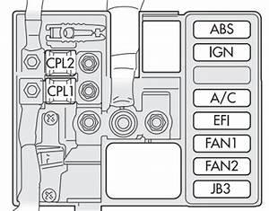 Alfa Romeo 147 Fl  2005  U2013 2010   U2013 Fuse Box Diagram