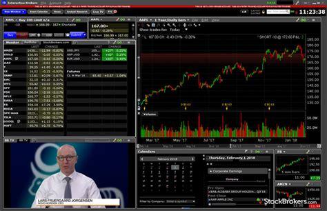 interactive brokers review official stockbrokerscom