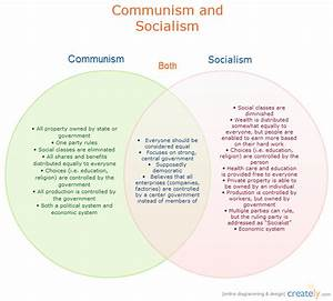 Communism And Socialism   Venn Diagram