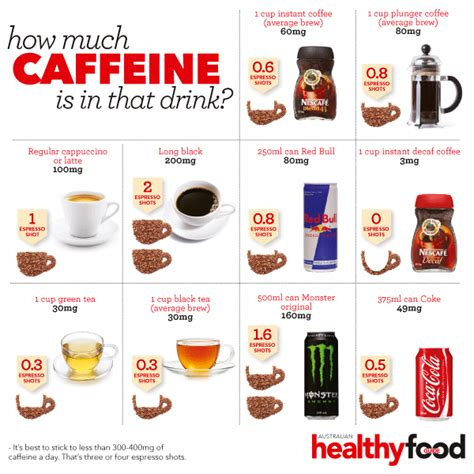 caffeine    drink stuff