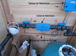 By Pass Piscine : construction d 39 un local technique de piscine construire ~ Melissatoandfro.com Idées de Décoration
