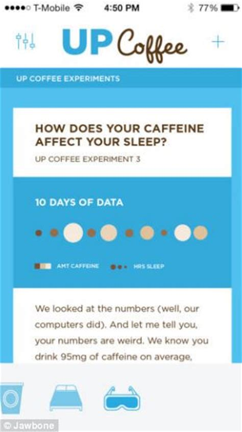 Ready for another cup? The coffee app that can tell you exactly when your caffeine buzz will