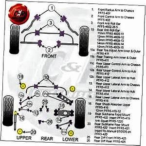 Tie Rod Diagram 98 Dodge Neon Wiring Circuit