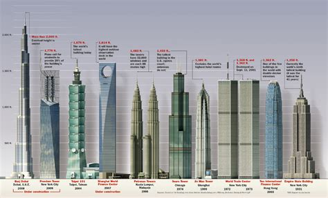 second empire floor plans how to work and live in the world 39 s tallest building